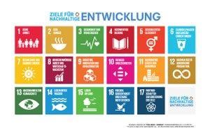 Die 17 Nachhaltigkeitsziele @ United Nations / globalgoals.org