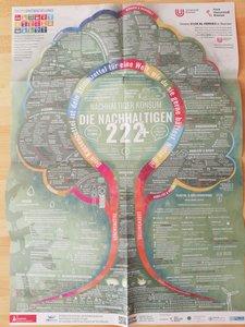 """grün vorsorgen 2021 ausgezeichnet - Poster """"Die Nachhaltigen 222+"""""""